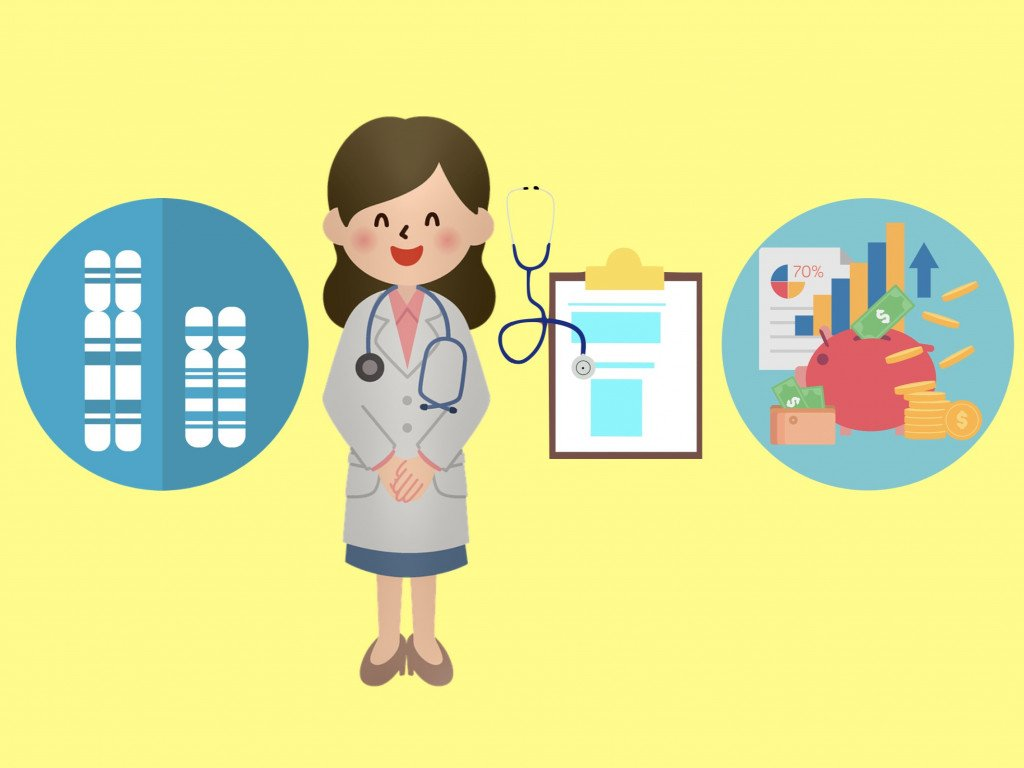 wellness-i 是你最需要的DNA健檢